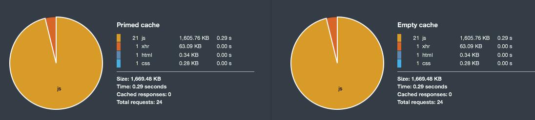 Comparing JS Compression Methods in Sencha Cmd - Sencha com