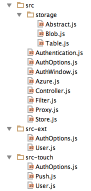 Using the New Sencha Extensions for Microsoft Azure 2.0